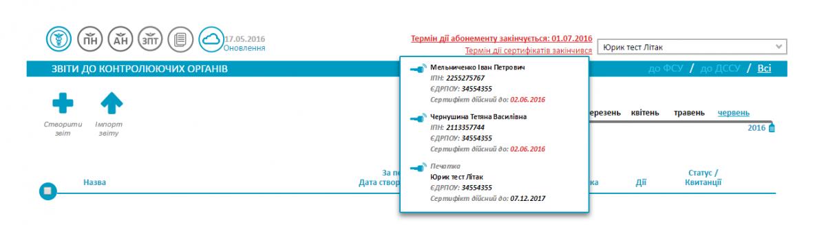 просмотр срока действия сертификата в айфин